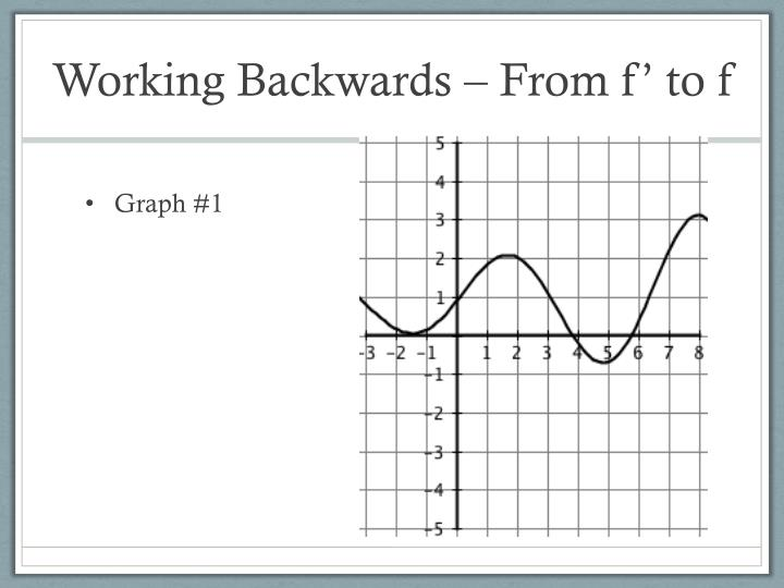 Working backwards from f to f3