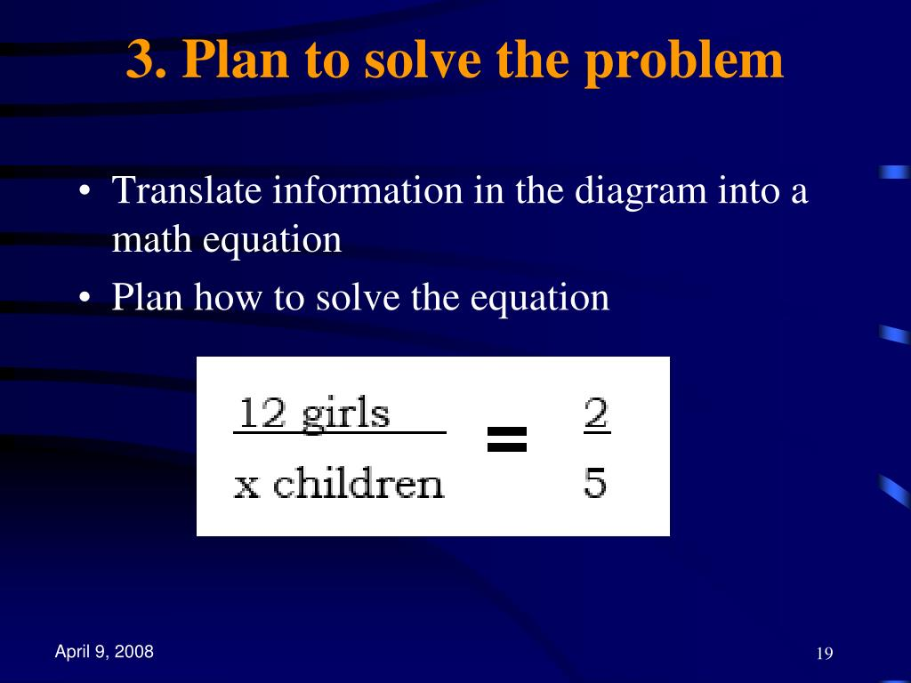 3. Plan to solve the problem