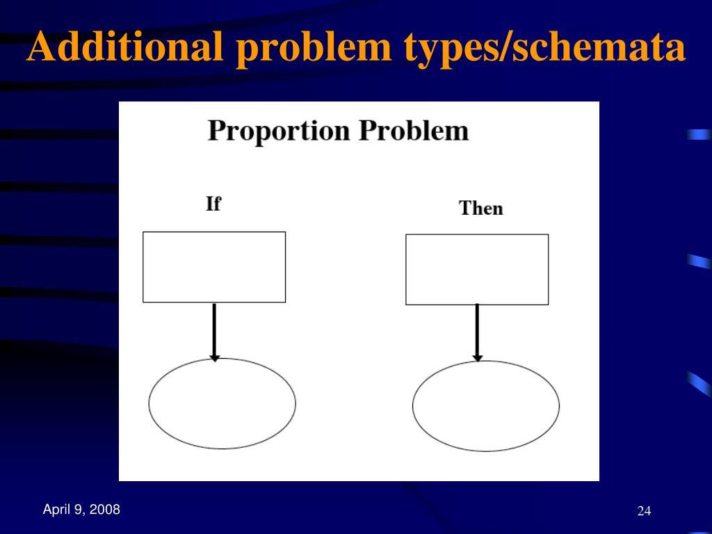 Additional problem types/schemata