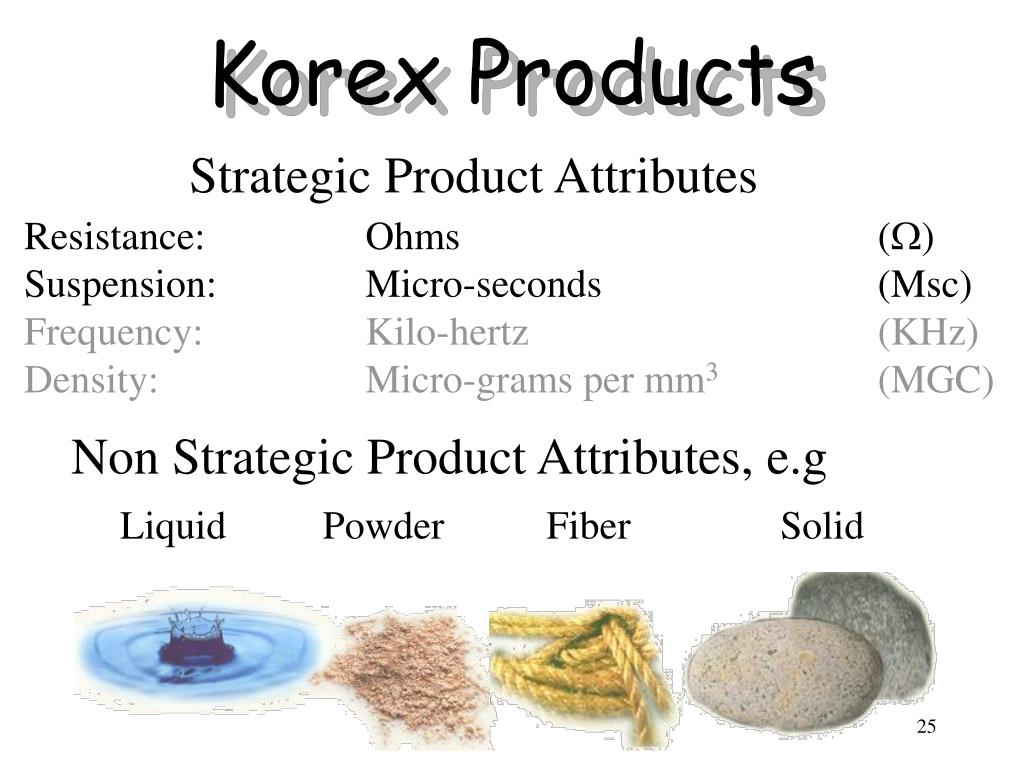 Korex Products