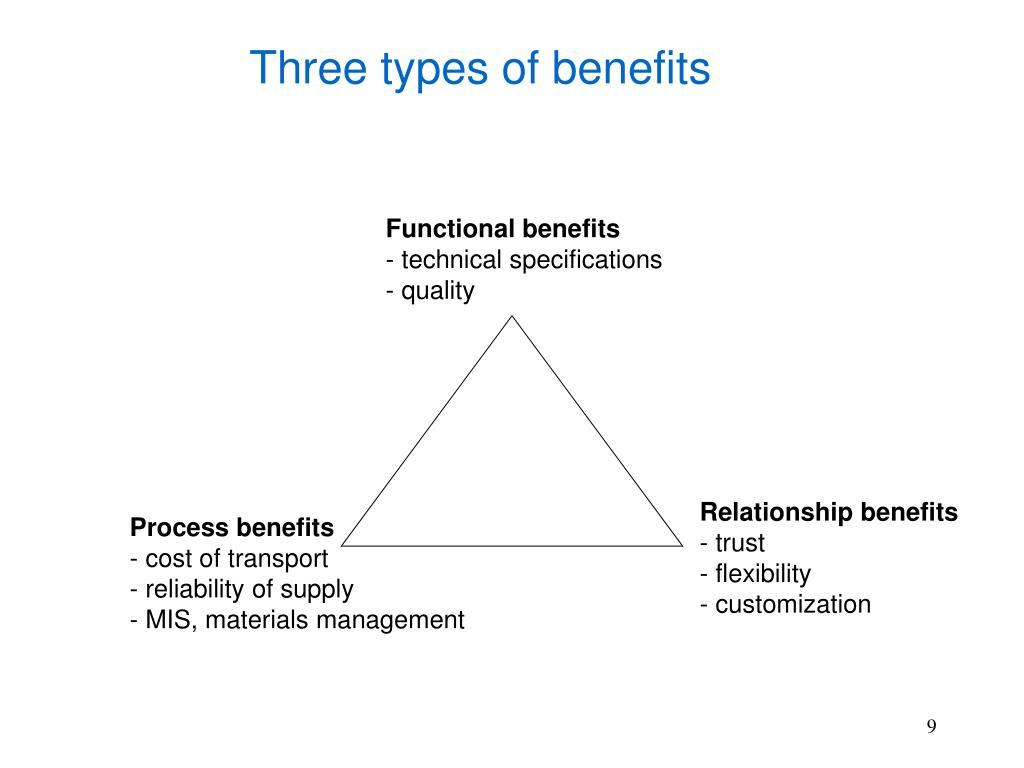 Three types of benefits