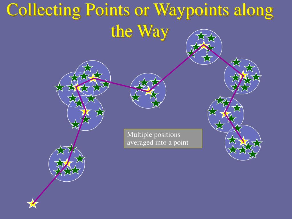 Collecting Points or Waypoints along the Way
