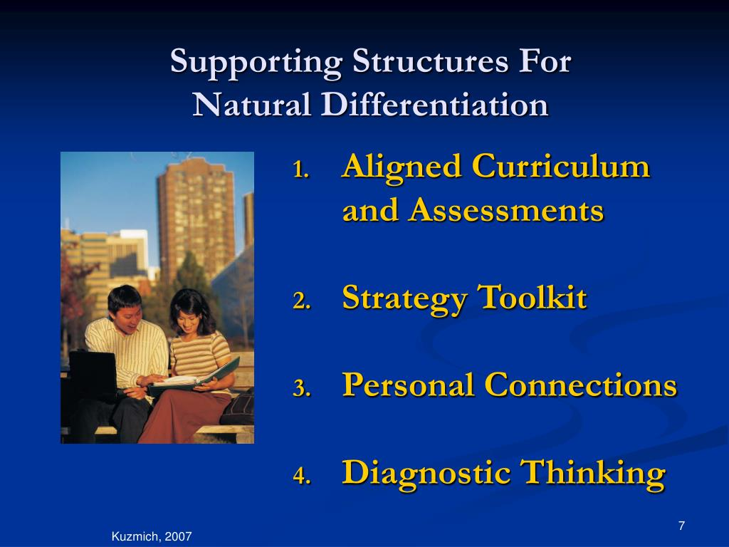 Supporting Structures For