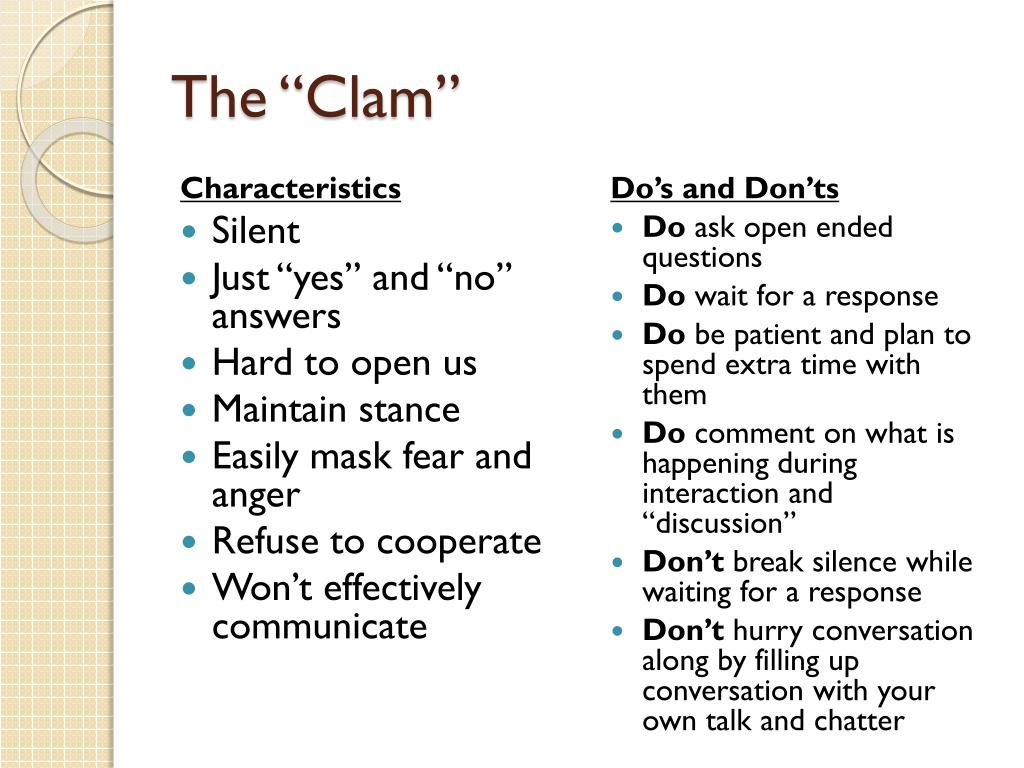"""The """"Clam"""""""