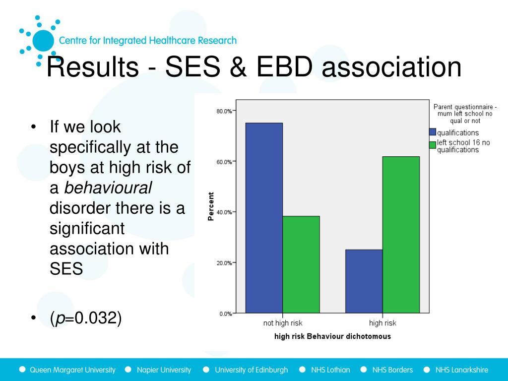 Results - SES & EBD association
