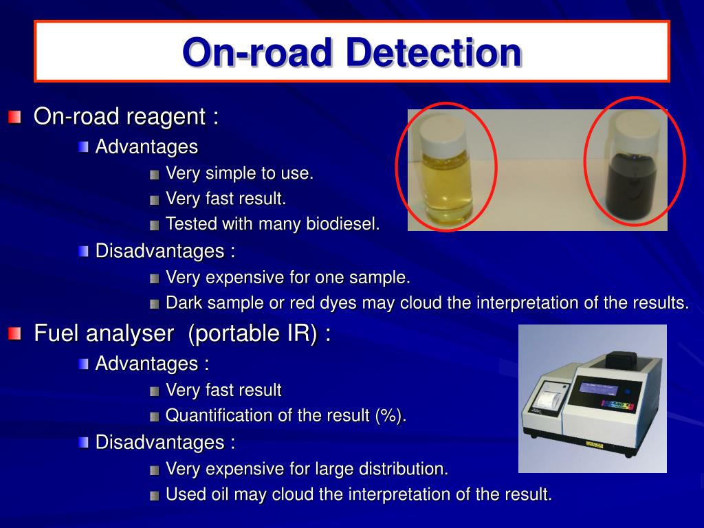 On-road Detection