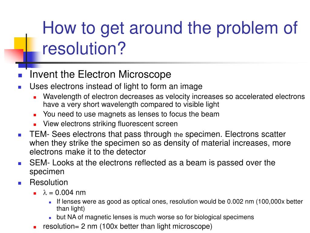 How to get around the problem of resolution?