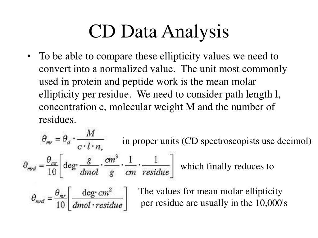CD Data Analysis