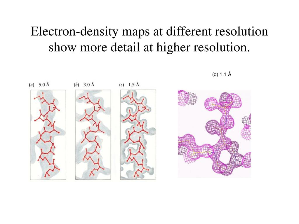 Electron-density maps at different resolution