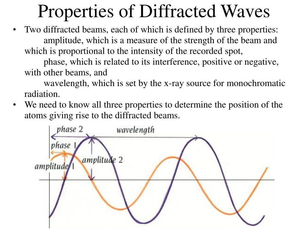 Properties of Diffracted Waves