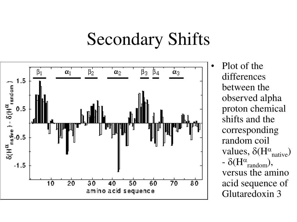Secondary Shifts