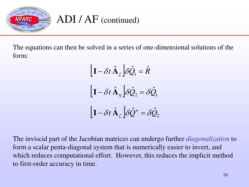 ADI / AF