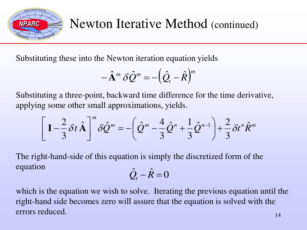 Newton Iterative Method