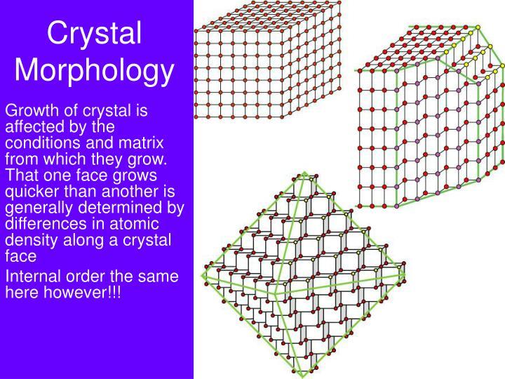 crystal morphology n.