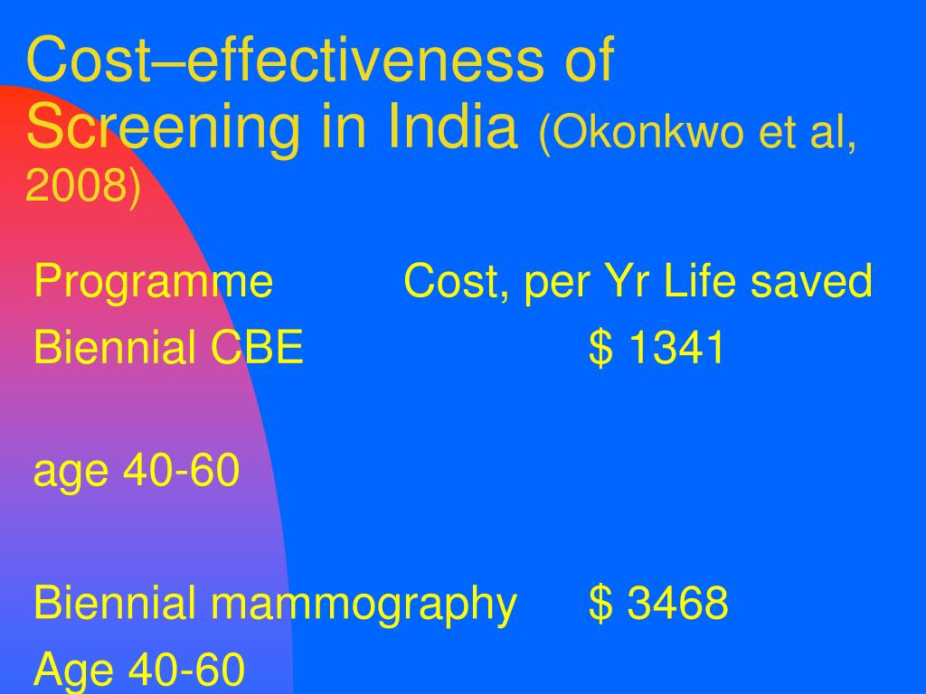 Cost–effectiveness of Screening in India