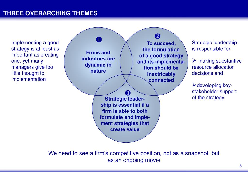 THREE OVERARCHING THEMES
