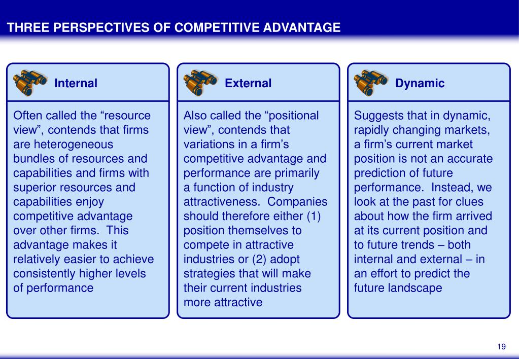 THREE PERSPECTIVES OF COMPETITIVE ADVANTAGE