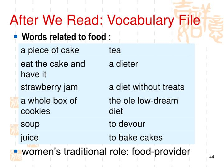 After We Read: Vocabulary File