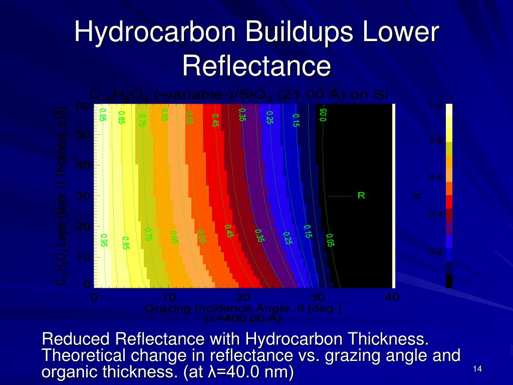 Hydrocarbon Buildups Lower Reflectance