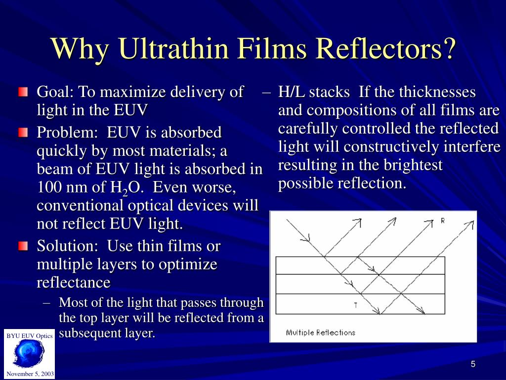 Goal: To maximize delivery of light in the EUV