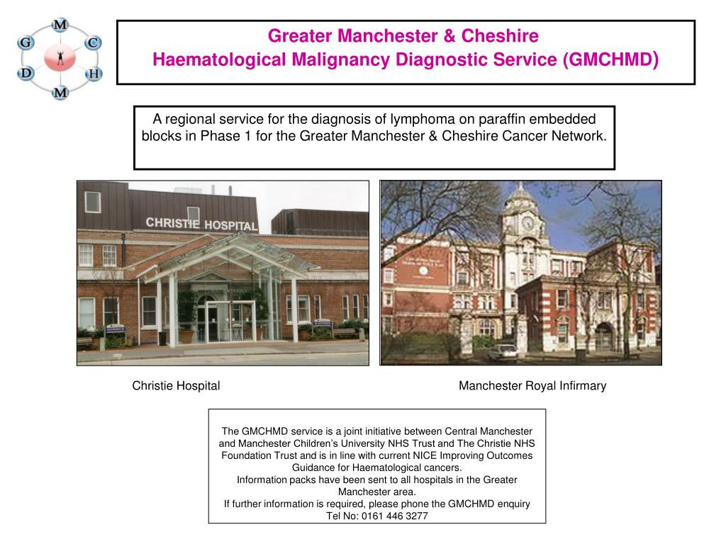 Greater Manchester & Cheshire