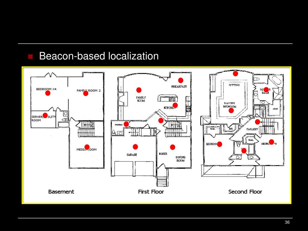 Beacon-based localization
