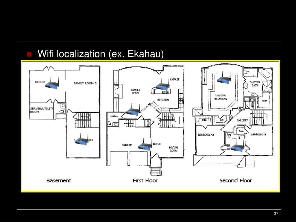 Wifi localization (ex. Ekahau)