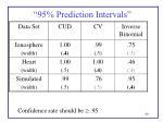 95 prediction intervals40