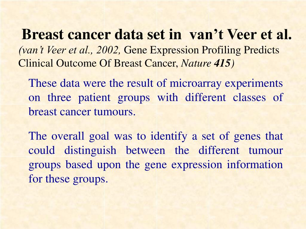 Breast cancer data set in