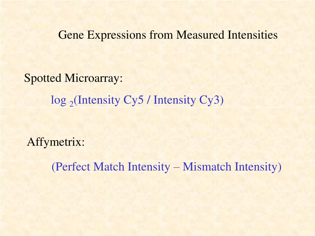 Gene Expressions from Measured Intensities