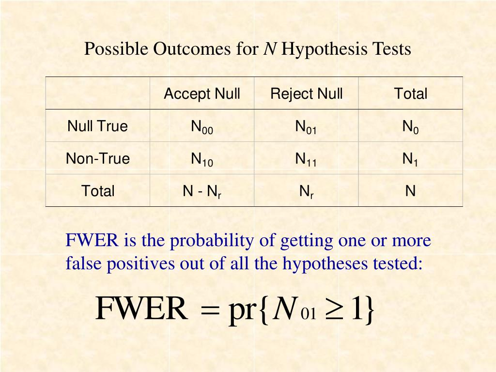 Possible Outcomes for