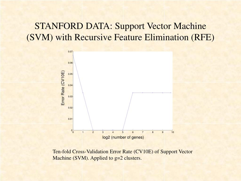 STANFORD DATA: Support Vector Machine (SVM) with Recursive Feature Elimination (RFE)