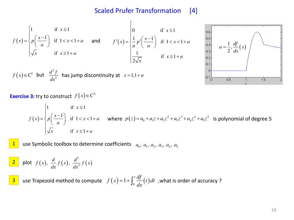 Scaled Prufer Transformation     [4]