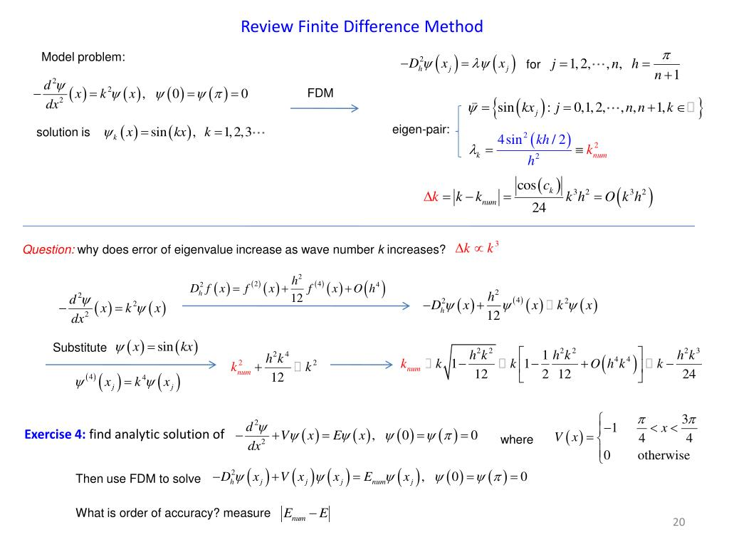 Review Finite Difference Method