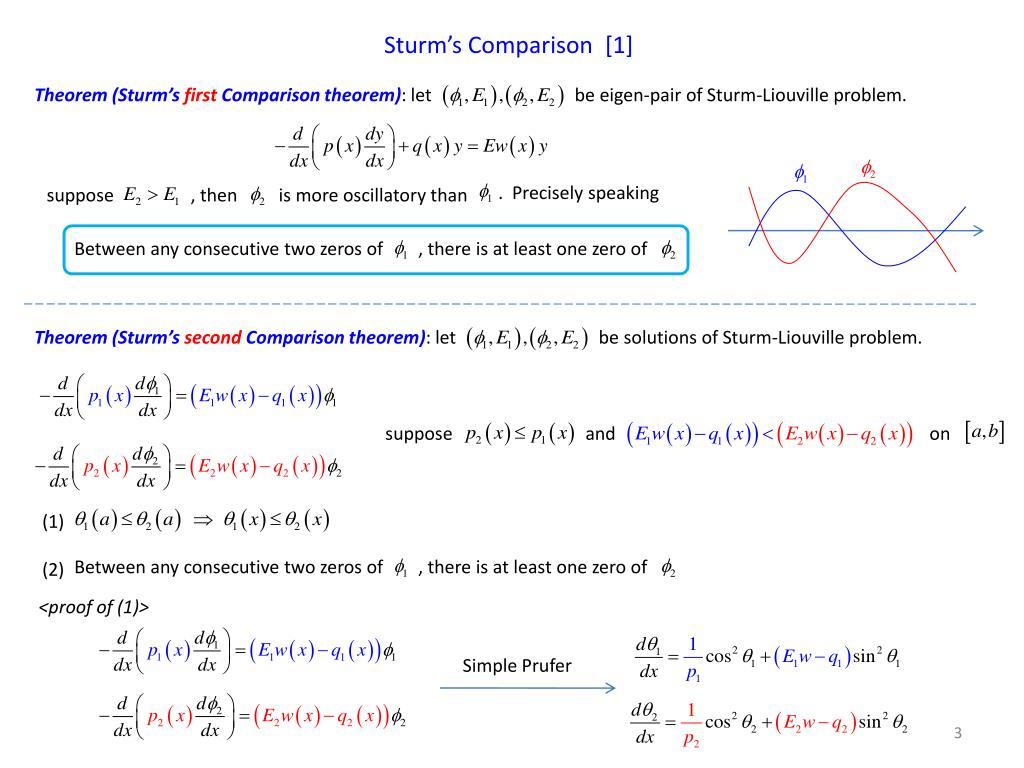 Sturm's Comparison  [1]
