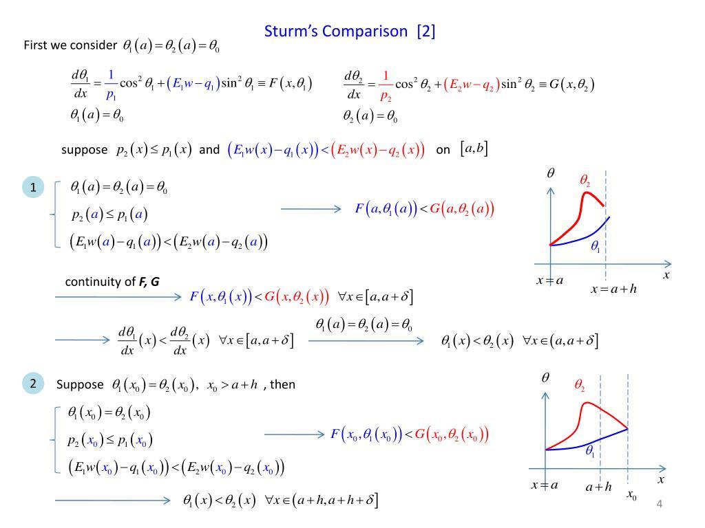 Sturm's Comparison  [2]