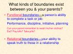 what kinds of boundaries exist between you your parents