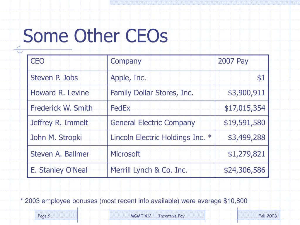 Some Other CEOs