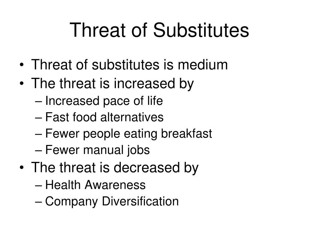 Threat of Substitutes