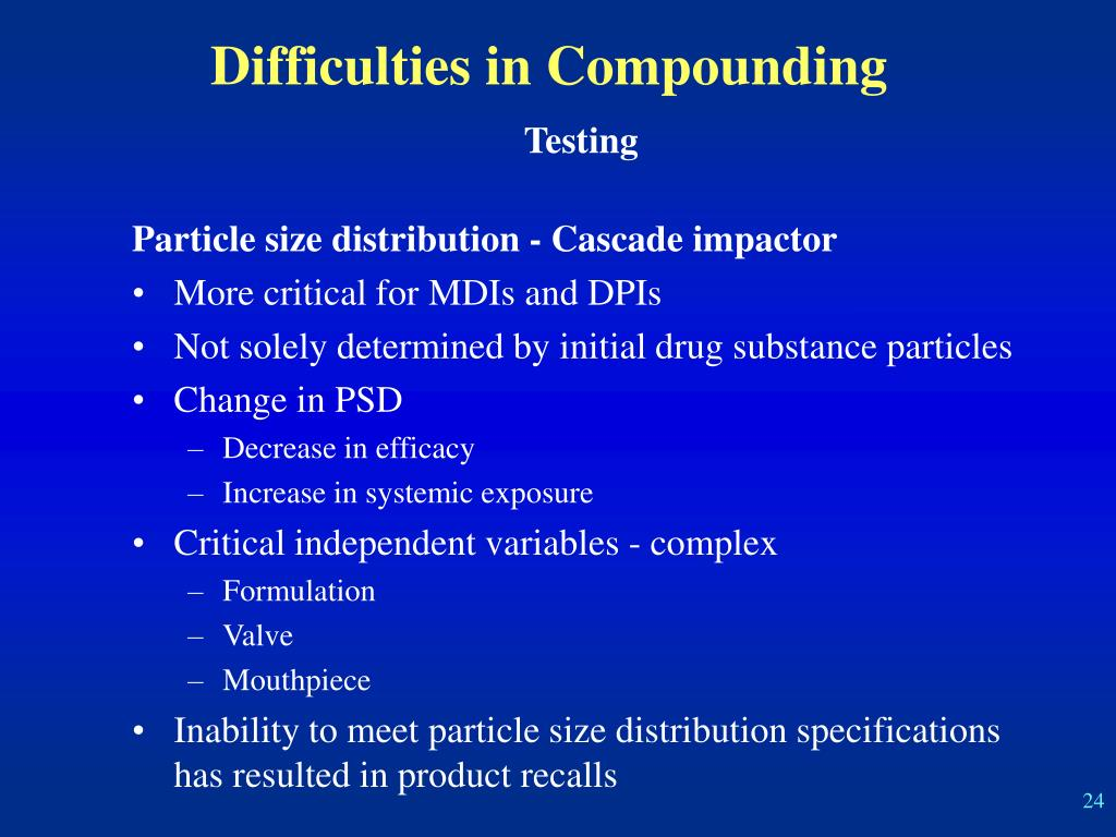 Difficulties in Compounding