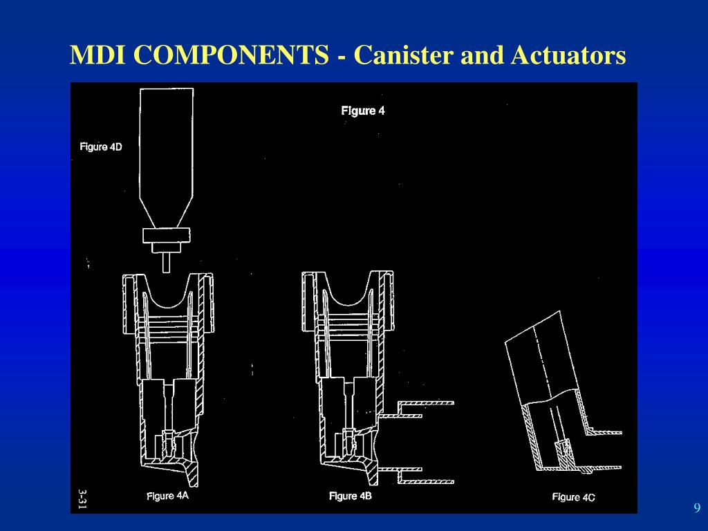 MDI COMPONENTS - Canister and Actuators