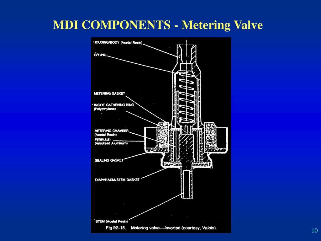 MDI COMPONENTS - Metering Valve