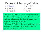 the slope of the line y 3x 2 is