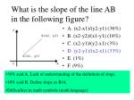 what is the slope of the line ab in the following figure