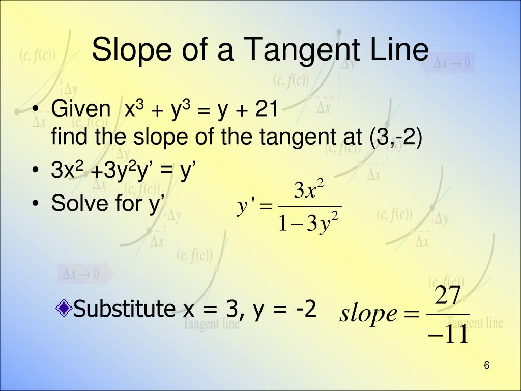 Slope of a Tangent Line