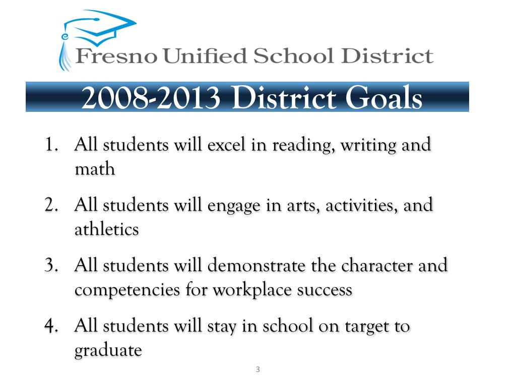 2008-2013 District Goals