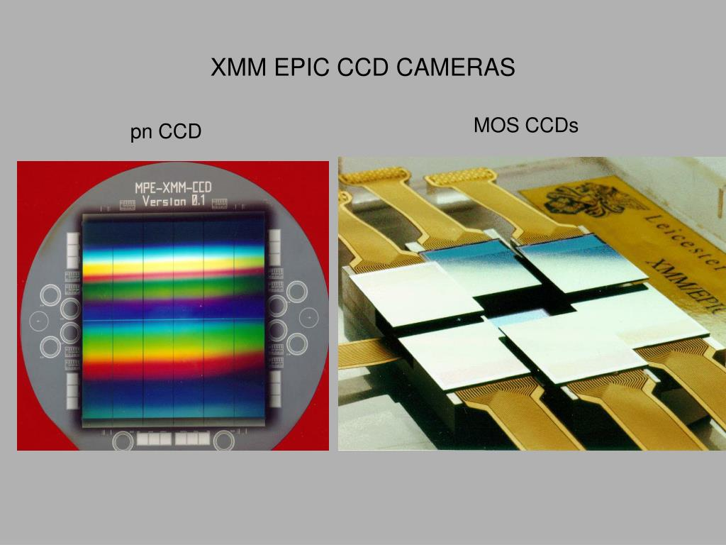 XMM EPIC CCD CAMERAS