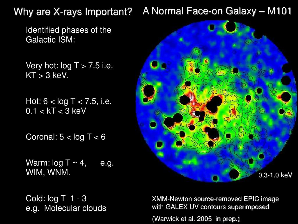 A Normal Face-on Galaxy – M101