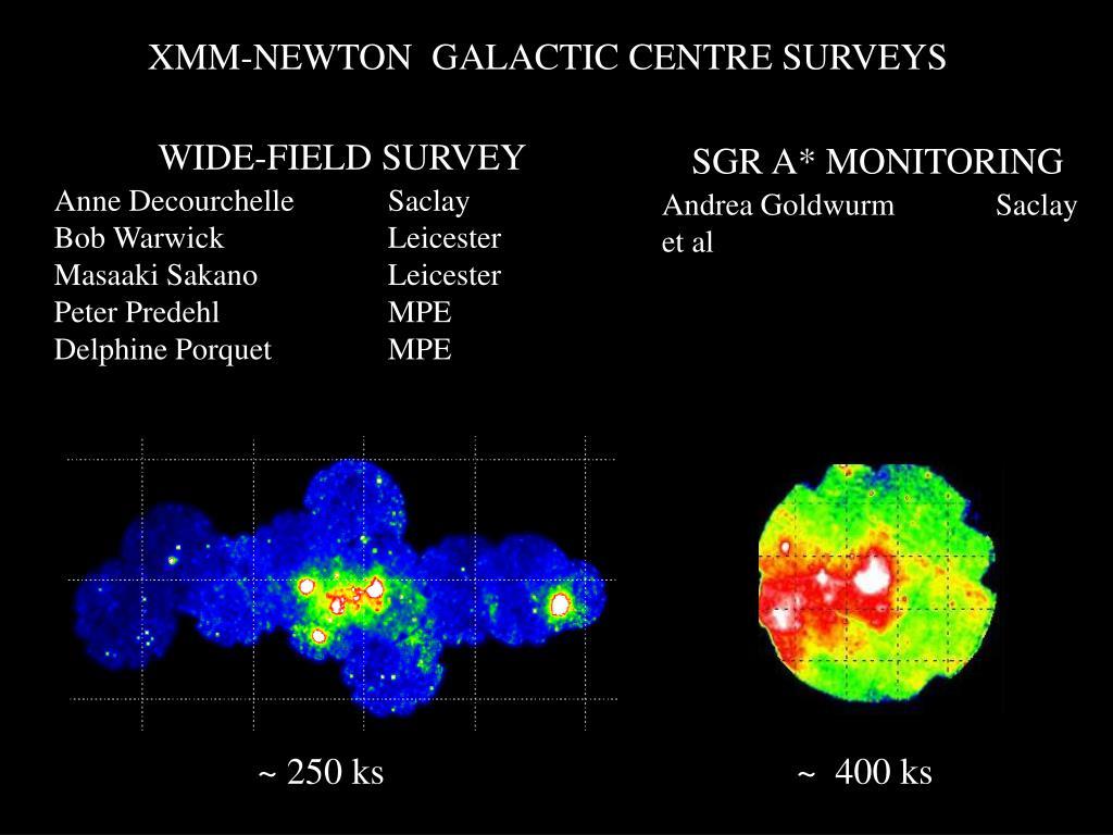 XMM-NEWTON  GALACTIC CENTRE SURVEYS
