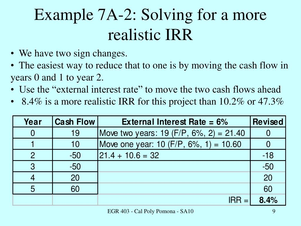 Example 7A-2: Solving for a more realistic IRR